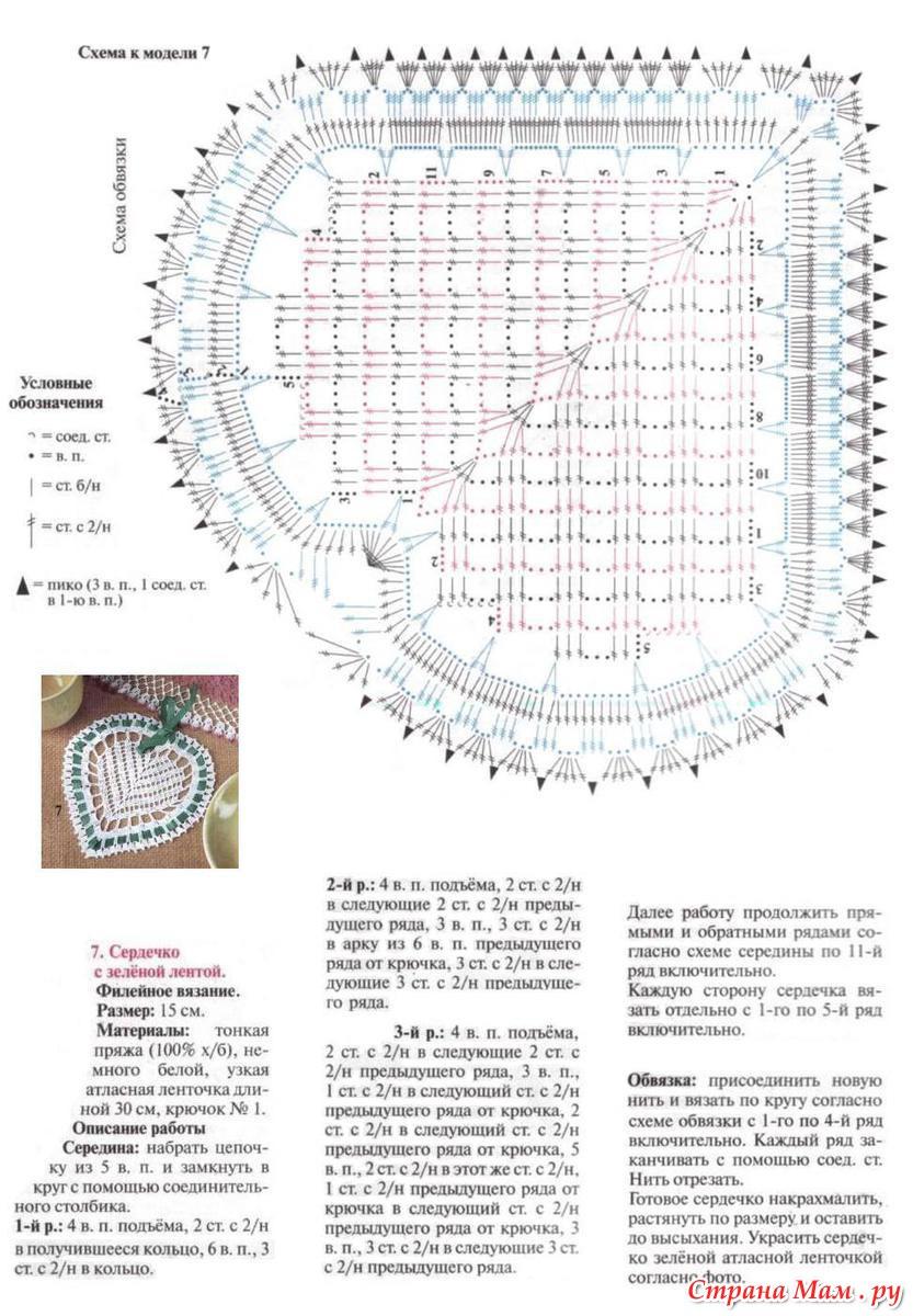 Схемы для вязания крючком огурца