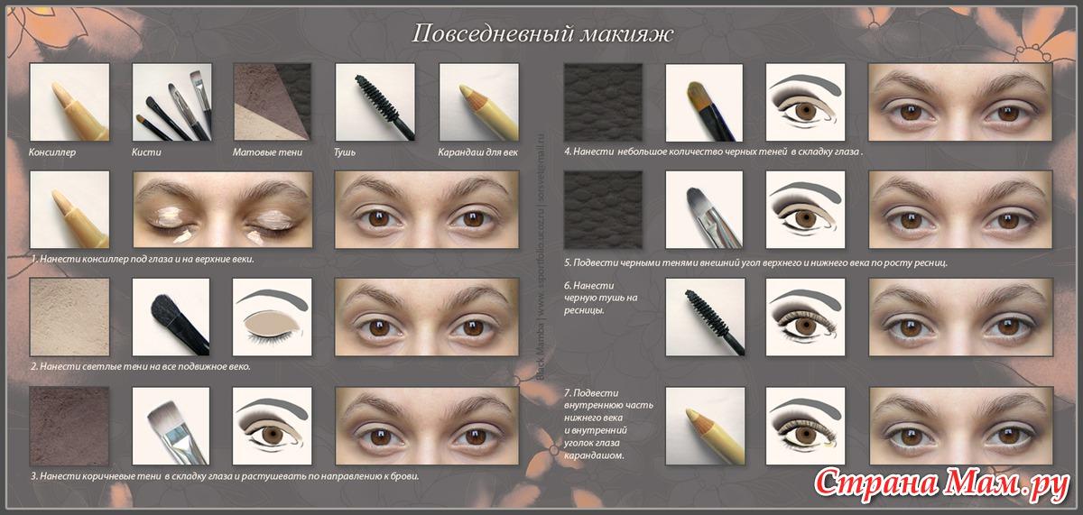 Как правильно наносить макияж на лицо пошагово и что для него нужно