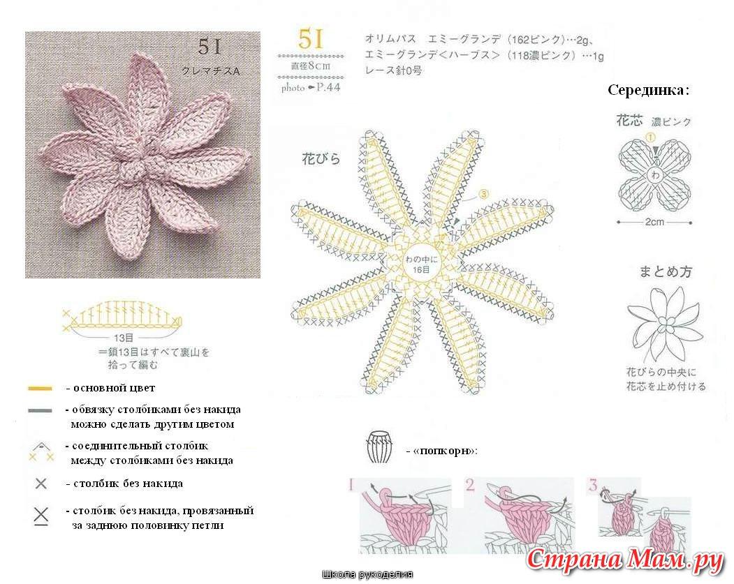 схема вязания крючком цветков мк