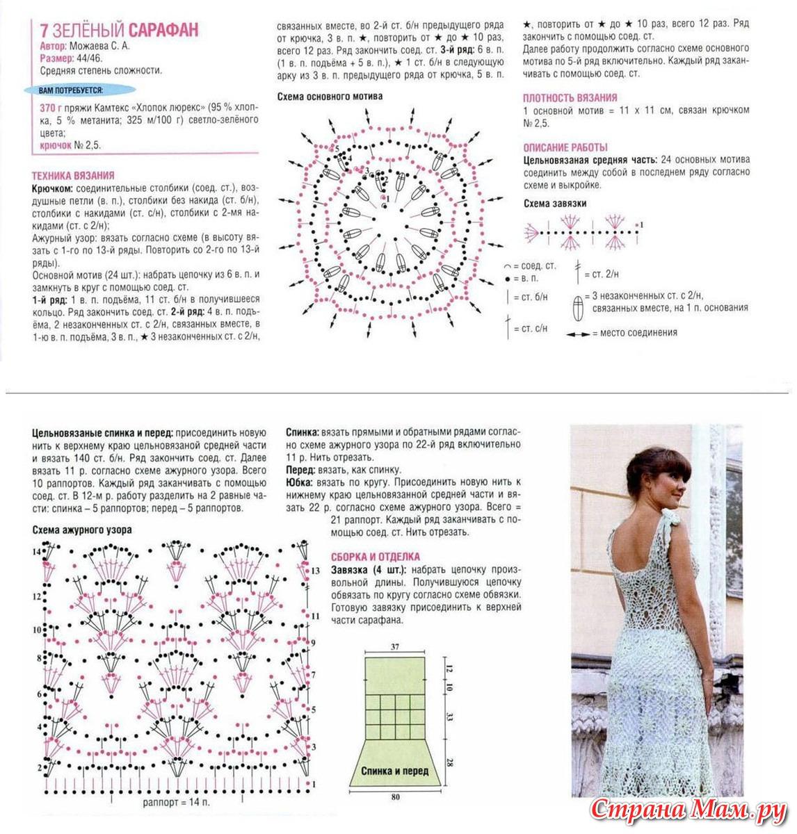 Вязание крючком платья с описанием