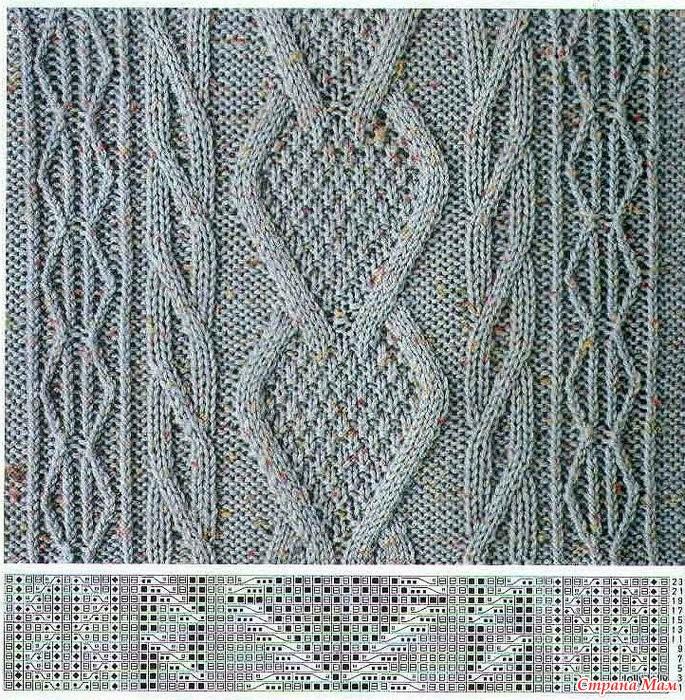 Схемы для вязания жгутов спицами фото