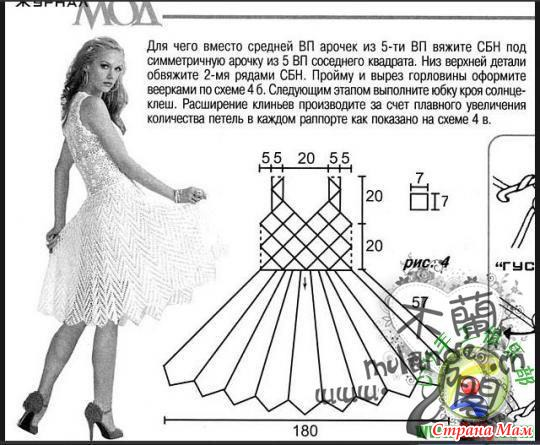 Схемы вязания летнего платья на спицах