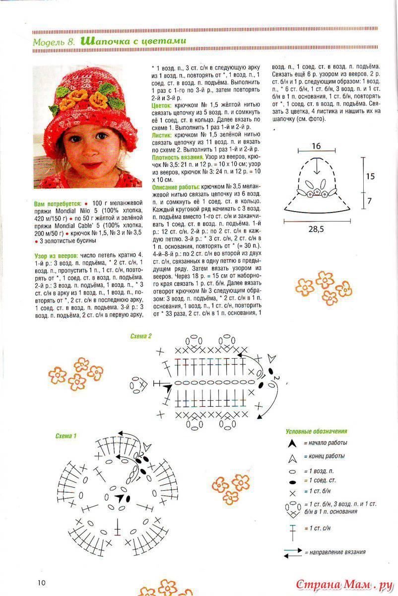 Вязание крючком для детей шапки летние