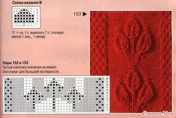 Схема вязания лепестков на спицах