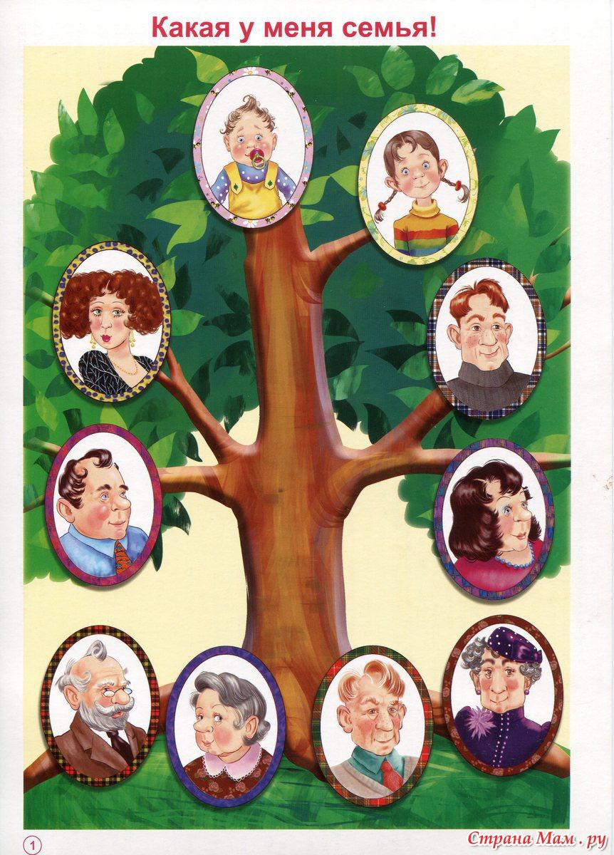 картинки моя семья по английскому языку скачать бесплатно