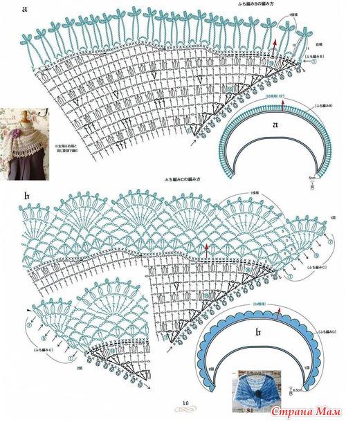 Накидка-трансформер