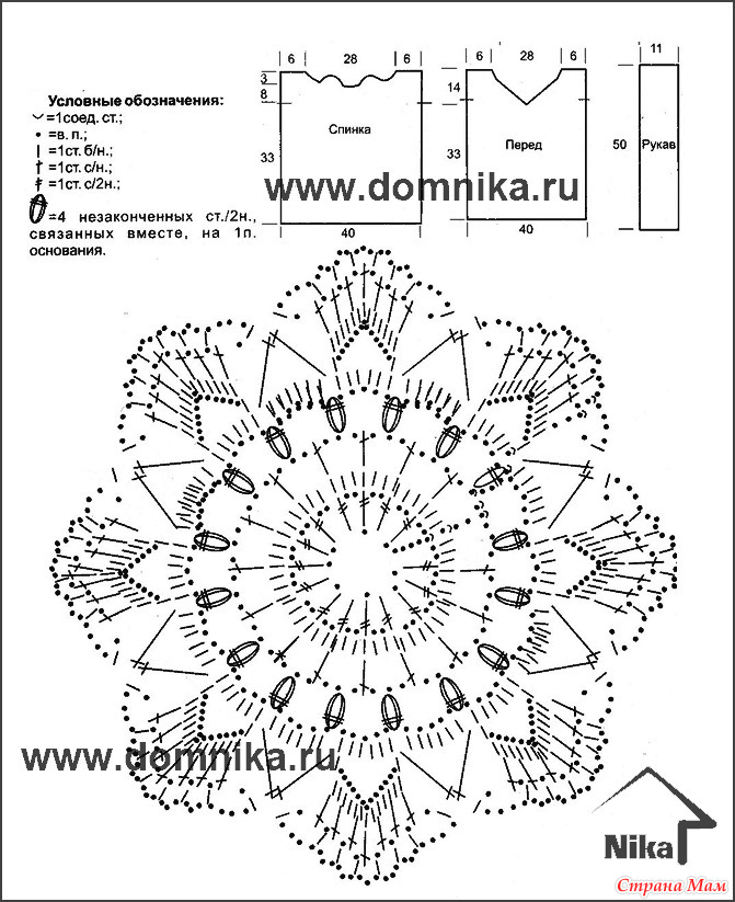Вязание ажурные летние кофточки крючком со схемами
