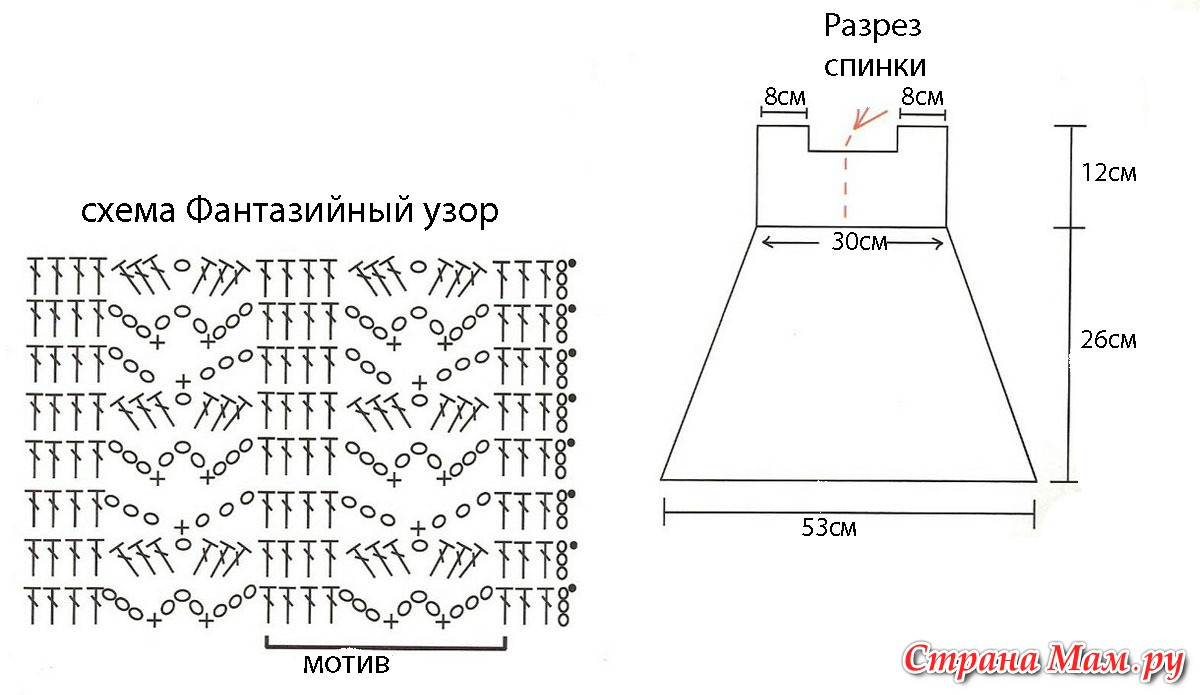 Схема вязания платьев или сарафанов на девочек