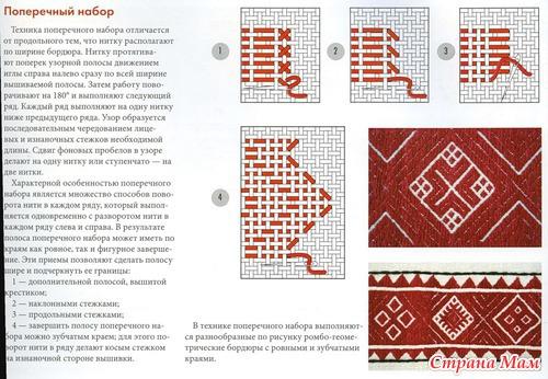 Вышивка шов набор схемы