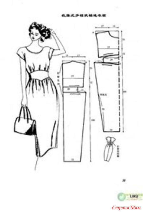 Быстрое шитье платьев выкройка