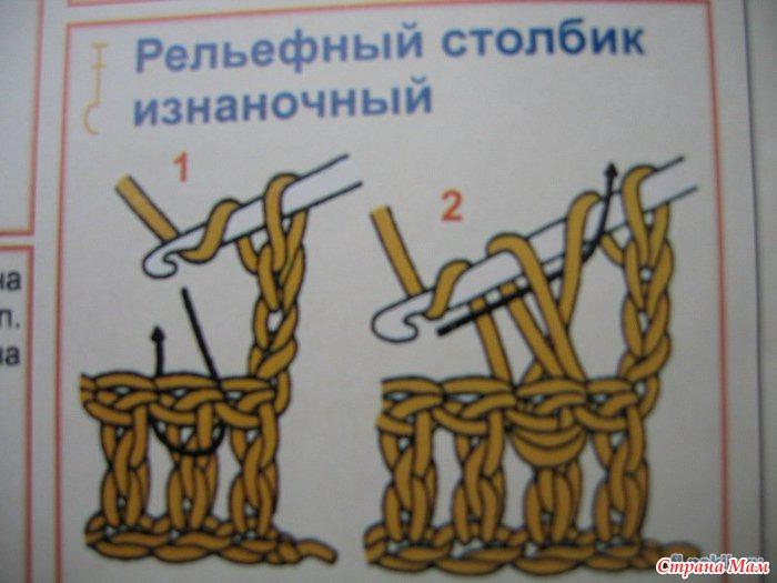 Вязанная таблетки