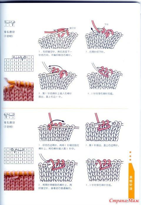 Схемы из китайских журналов по вязанию