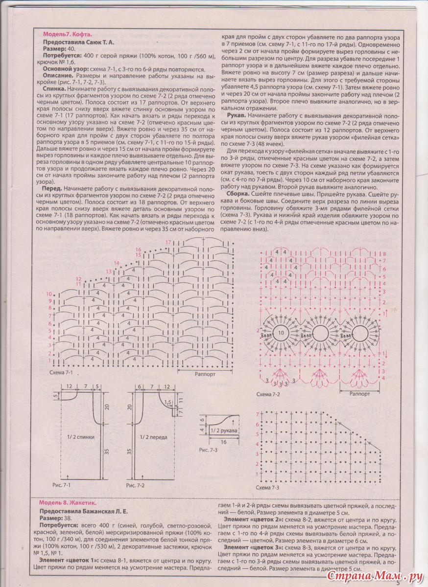 Вывязывание горловины крючком схема