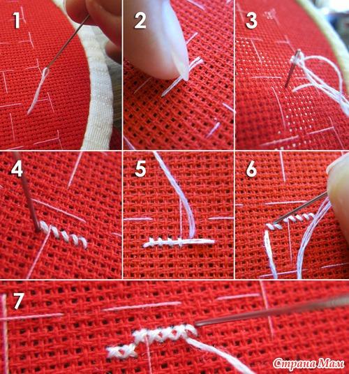 Как рассчитать количество ниток при вышивке