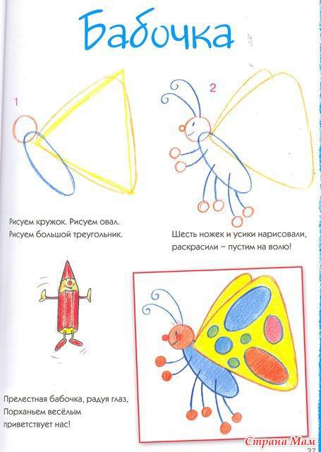 Как научить ребенка рисовать поэтапно простые рисунки