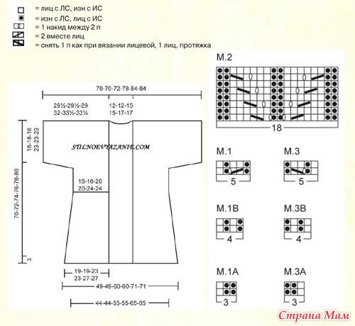 Вязание жакетов спицами схемы онлайн