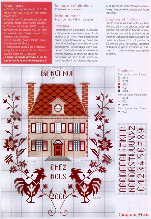 Простейшая схема домика