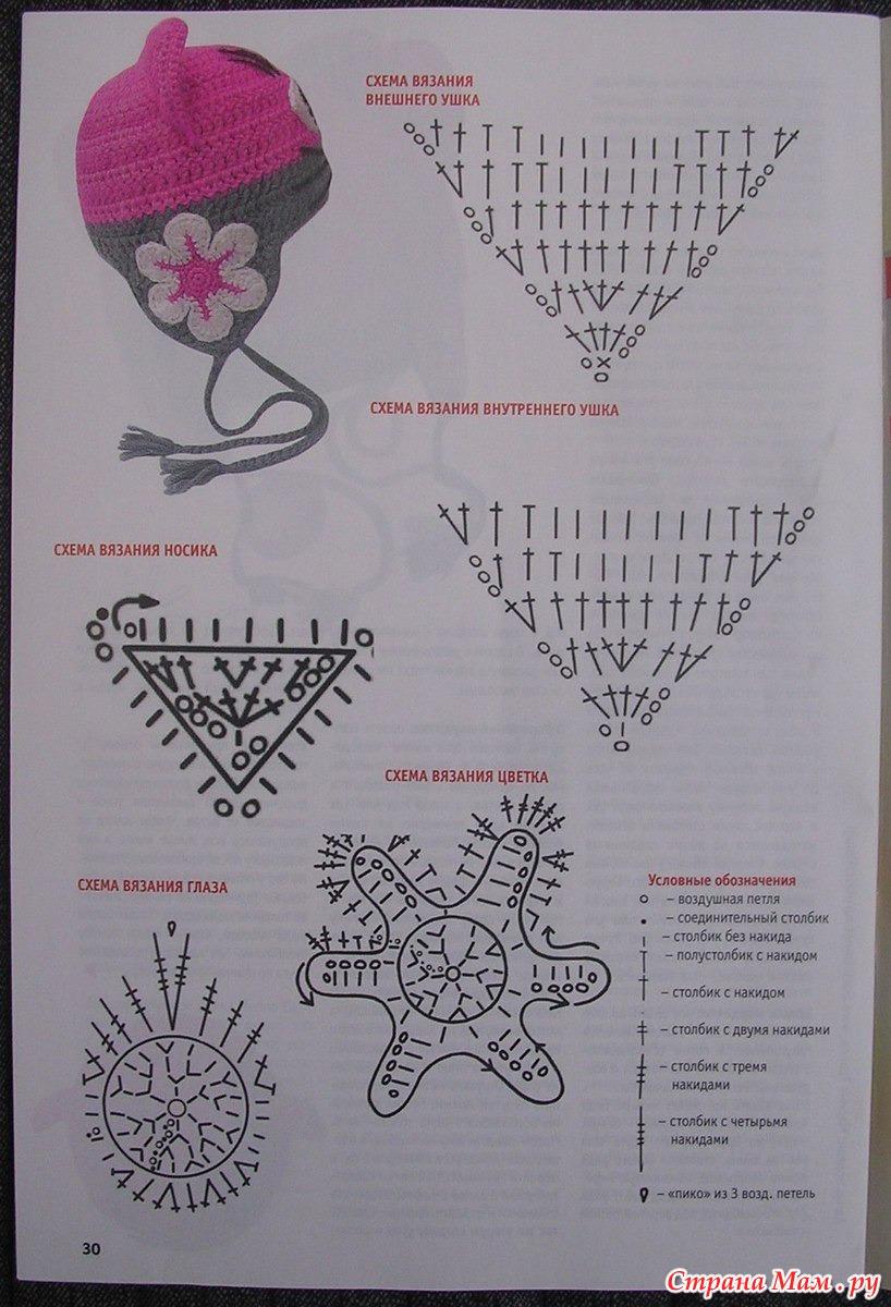 Схема вязания шапочка с кошачьими ушками