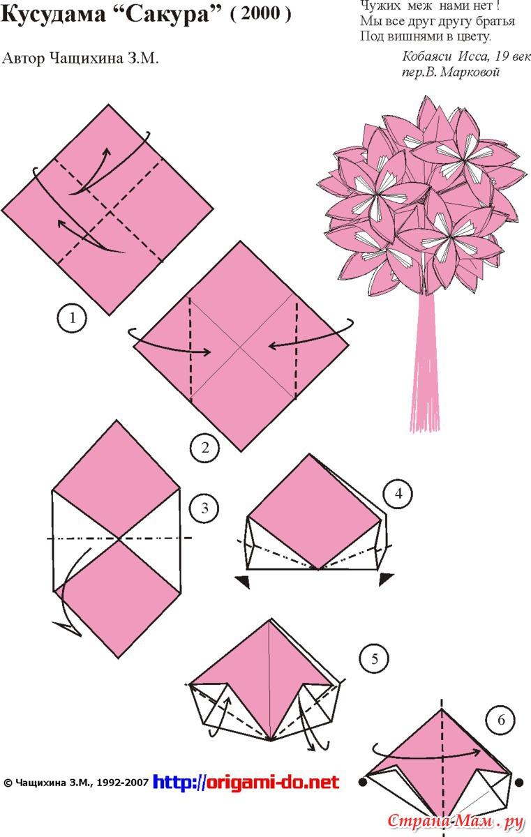 Как сделать кусудаму из бумаги цветы