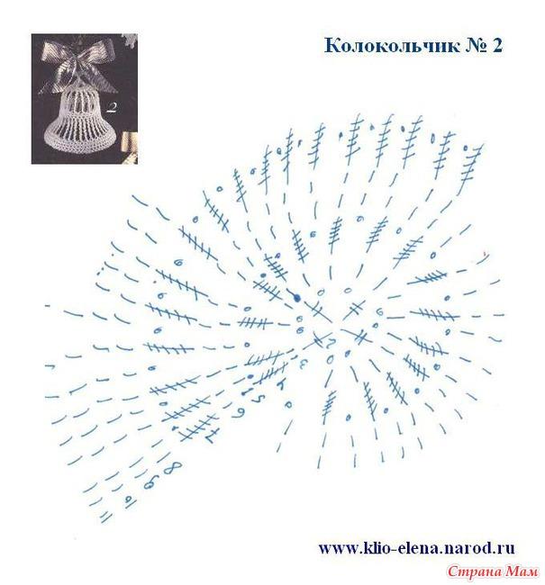 Схема новогодних колокольчиков