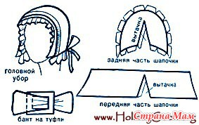 Как сделать красную шапочку своими руками из