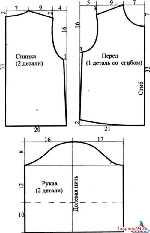Блузы вышиванки выкройка