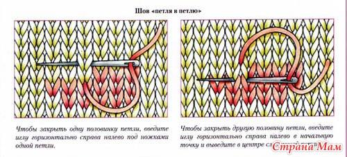 Вышивка на вязаных изделиях схемы для начинающих 7