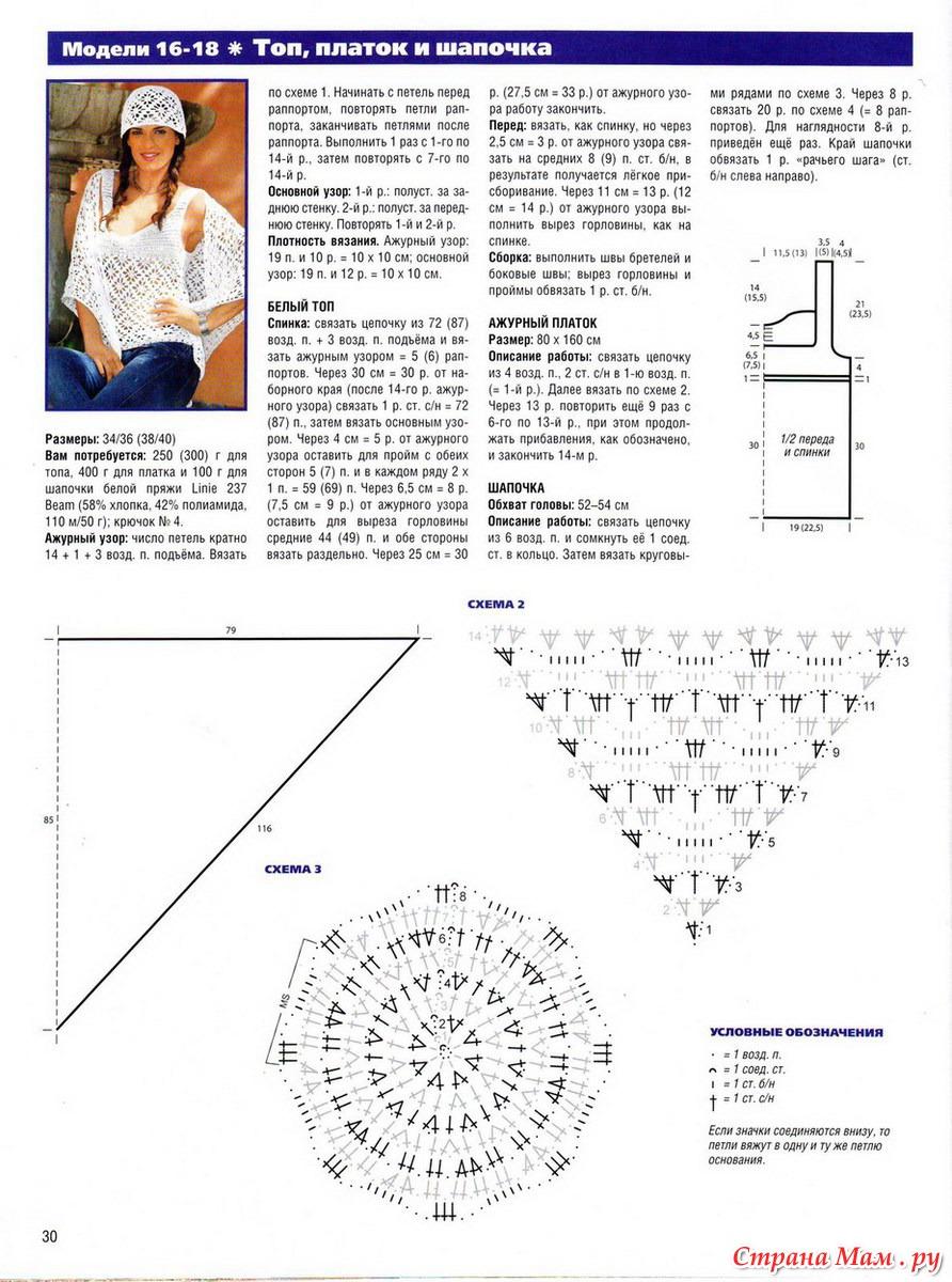Женская шапочка крючком схемы и описание рисунком ракушки