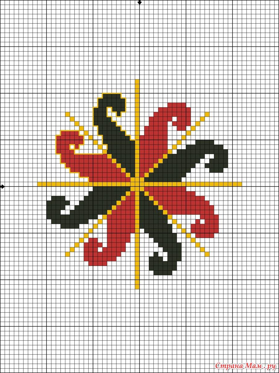 схема вышивки рыб -знак зодиака