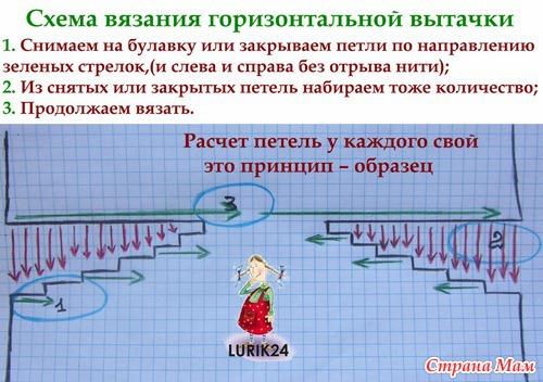 Схема вязания вытачек
