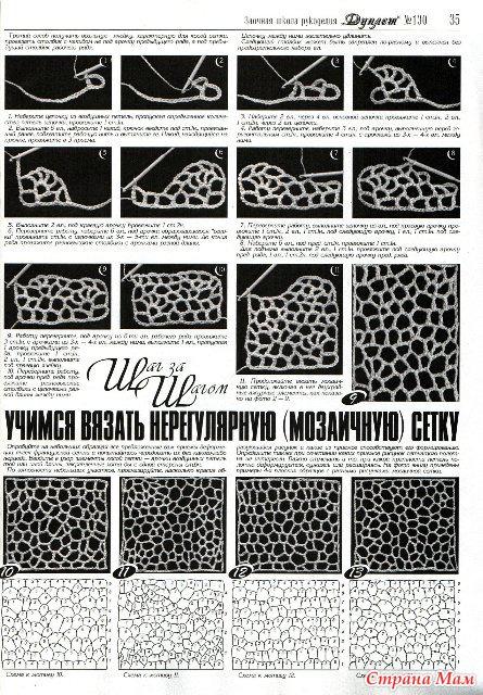 /neregulyarnaya-setka.html