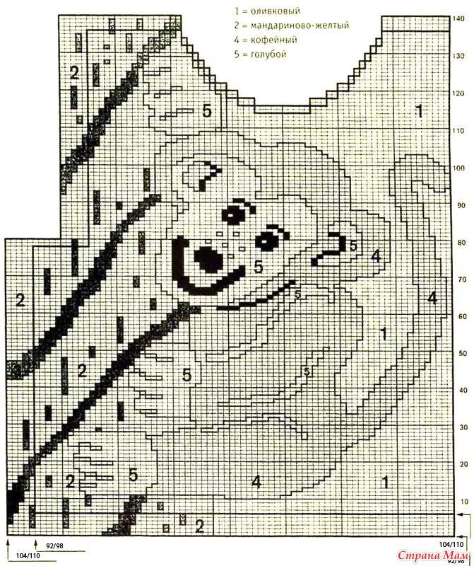 Схемы вывязанных рисунков для детских вещей спицами