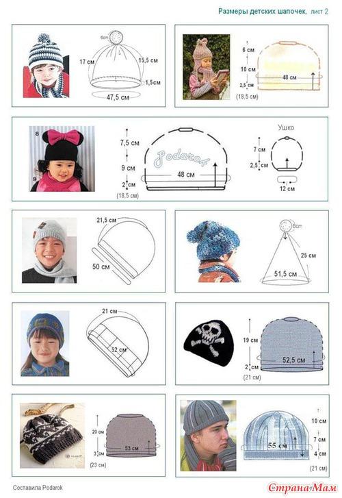 фото шапочек детских
