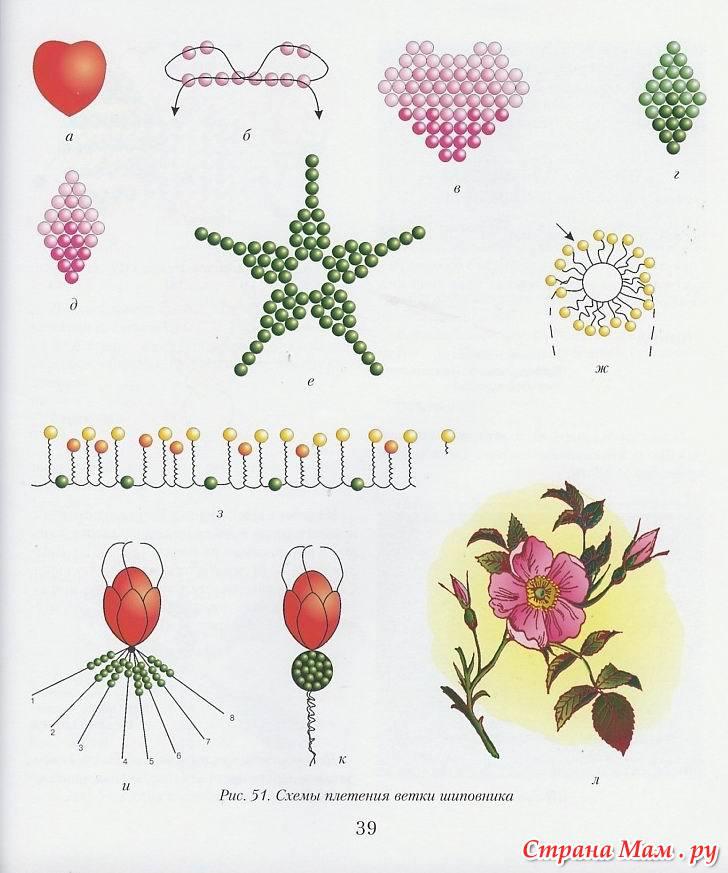Пион из бисера - схема плетения, советы, фото, мастер-класс. .  Пион из бисера для начинающих, своими руками.