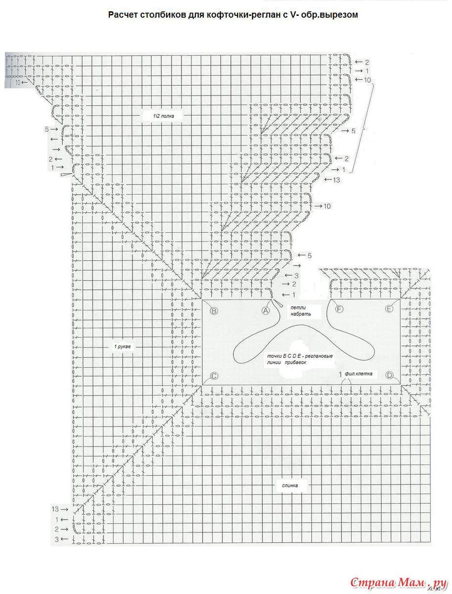 Филейное вязание от горловины 15