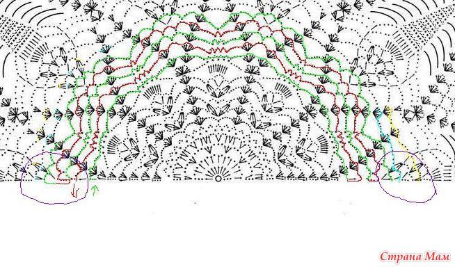 Помогите разобраться в схеме вязания шали?