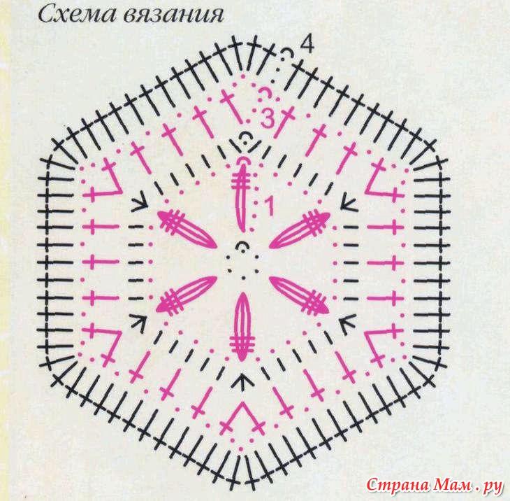 Вязание со схемами для пуговицы