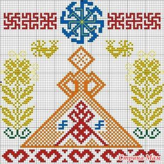 Схема вышивки рожаница
