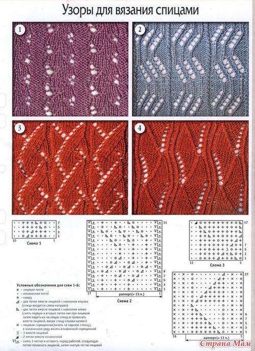 Вязания спицами в контакте новые интересные узоры