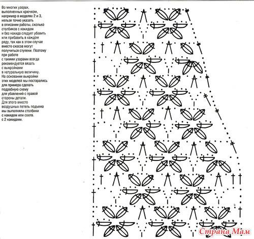 Мастер класс ажурное вязание схемы