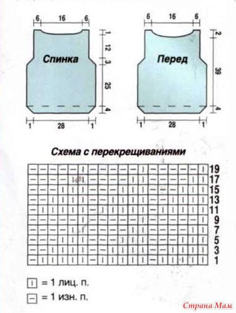 Схема вязания детской жилетки спицами для малышей