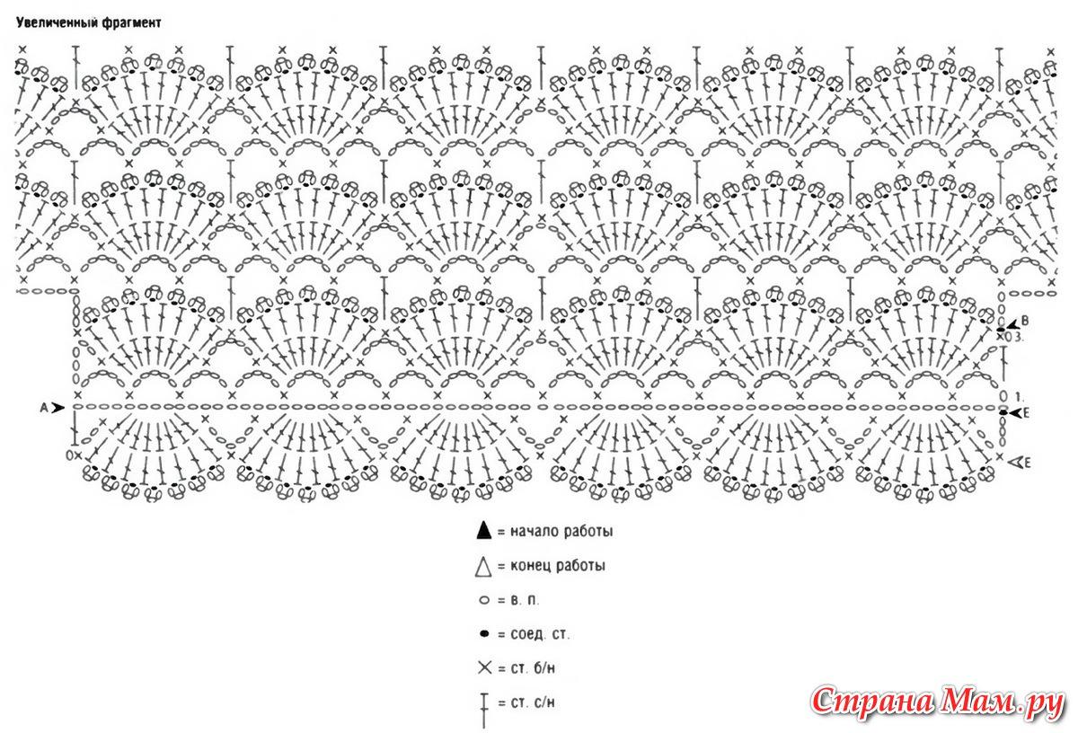 Схема подключения противотуманных фар ваз 21906