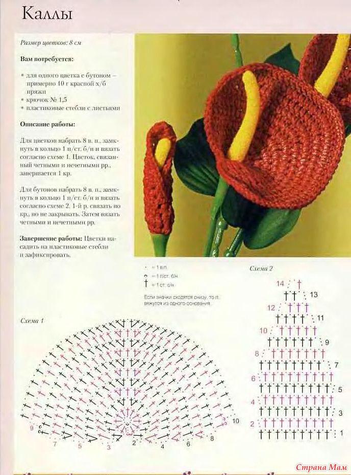 Вязанные крючком цветы и описание со схемой