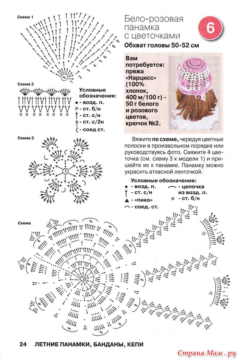 Шапочки для девочек крючком схемы с описанием