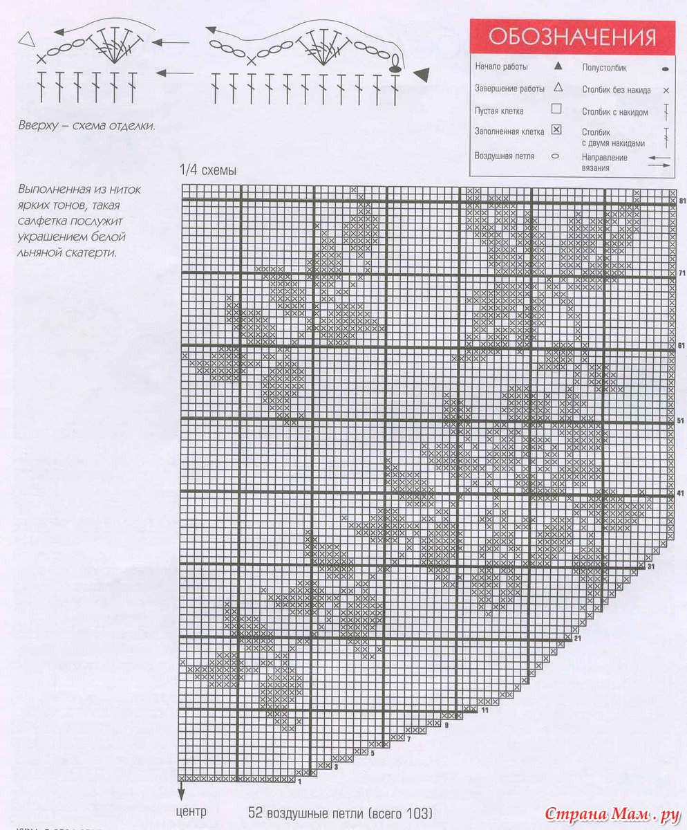 Схемы филейного вязания салфеток с розами