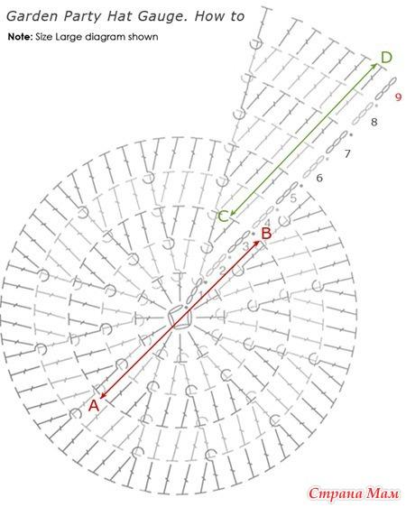 Ниже даны схемы вязания данной