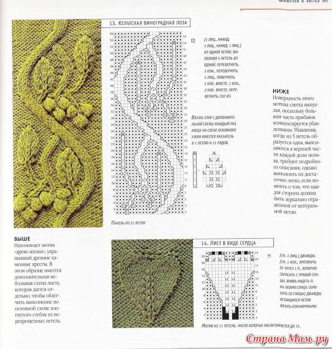 Рисунок листья на ветке вязание свитера