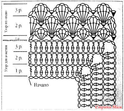 Кокетки крючком квадратные схемы