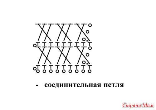 Схема основного узора.