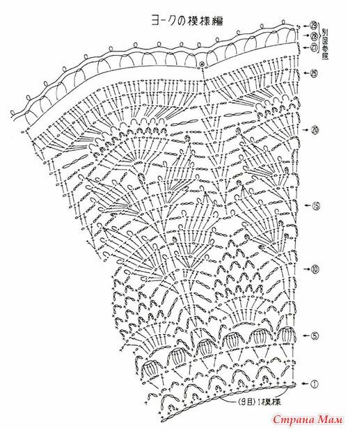 Вязание + ткань - рукоделие,